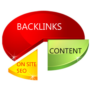 website back links